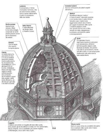 brunelleschi-cupola-santa-maria-del-fiore